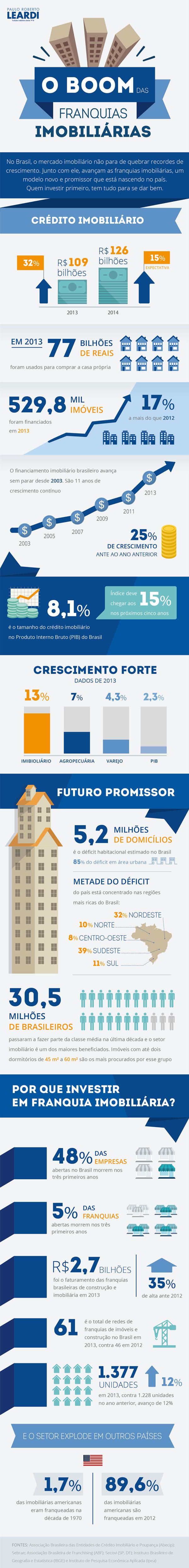 Infografico_Leardi_03